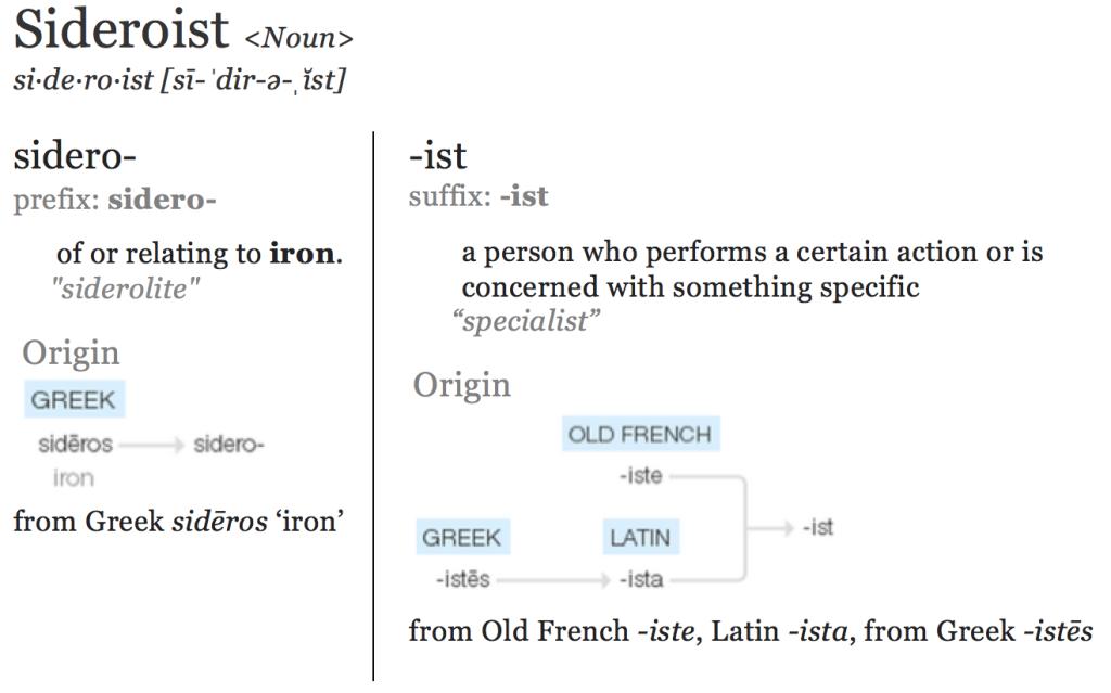Sideroist Definition